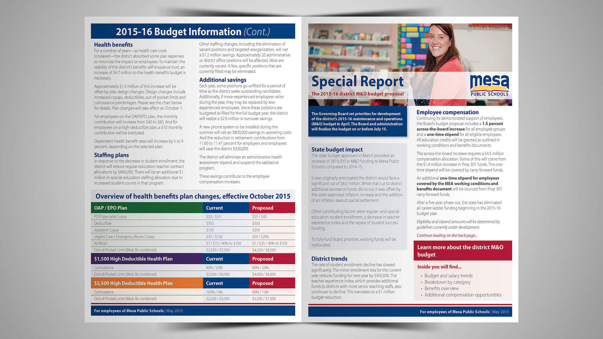 Outer fold of budget report